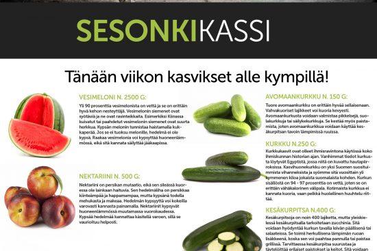 K-Supermarket Postitalon Sesonkikassin sisältö 5.6.2015